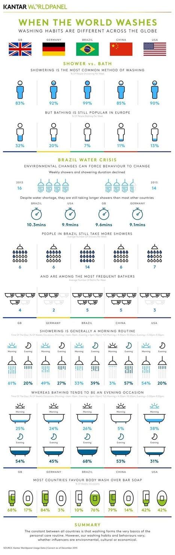 Schau dich schlau – die 17 schönsten Infografiken von 2016 | ICT-Unterrichtsideen | Scoop.it