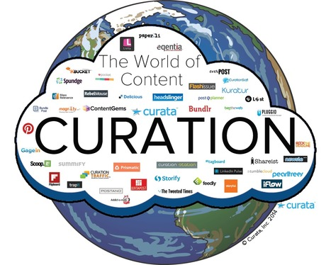 Content Curation Tools: The Ultimate List | Content Marketing & Content Curation Tools For Brands | Scoop.it