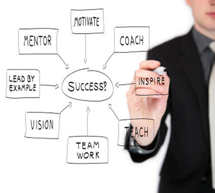 How Can Managers Inspire & Motivate Employees?   Leadership   Scoop.it