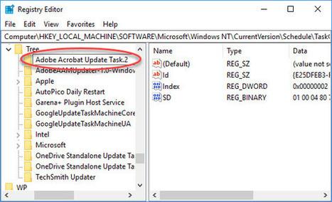 Top 3 Ways To Fix Task Scheduler Service Is Not...