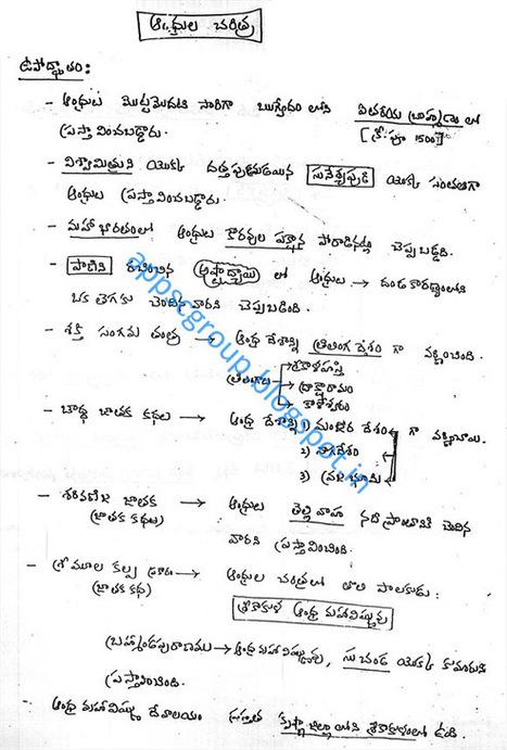 psychology books in telugu pdf free download