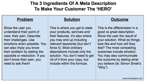 15 Meta Description Examples & How To Master Them Now | Online Marketing Resources | Scoop.it
