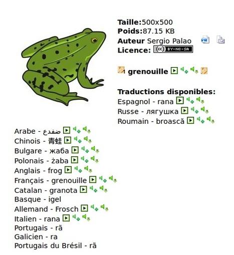 Près de 30000 images et pictogrammes libres avec leur prononciation | TICE, Web 2.0, logiciels libres | Scoop.it