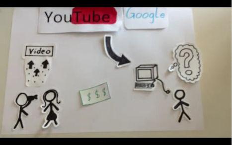Erklärvideos mit BYOD produzieren - Medienpädagogik Praxis-Blog (Blog) | Lernvideo | Scoop.it