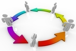 Managing Marketing Content Across the Customer Lifecycle | Social Media, SEO, Mobile, Digital Marketing | Scoop.it