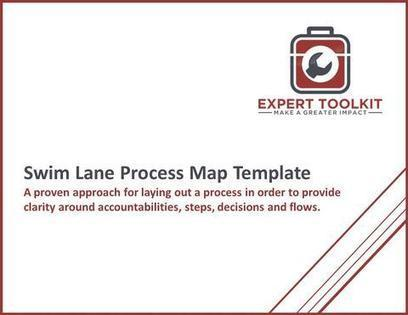 Expert Toolkit Swim Lane Process Map Guide And