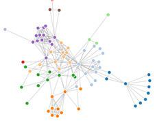 Data-Driven Documents   visual data   Scoop.it