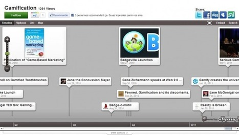 Dipity, la curation à travers le temps | 21st Century Tools for Teaching-People and Learners | Scoop.it