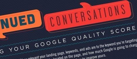 Le Quality Score de Google Adwords - Infographie | conseils web | Scoop.it