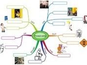 Intermediate | Games to learn english | Edu-mindmaps | Scoop.it