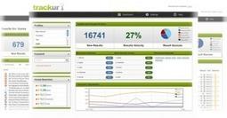 Trackur. Surveiller votre réputation en ligne.   Les outils de la veille   Les outils du Web 2.0   Scoop.it