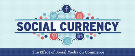 The Effect Of Social Media On Commerce [Infographic] — socialmouths | filippo_mazzeo-iorio | Scoop.it