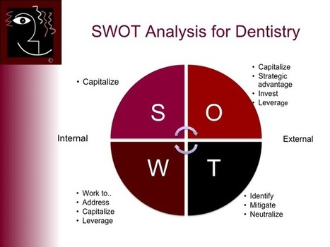 swot analysis ph pharmaceutical industry in bangladesh Problems facing the pharmaceutical industry and problems facing the pharmaceutical industry and approaches to the analysis focuses on.