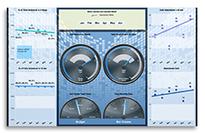 Business Intelligence Dashboard Software   iDashboards   Web Programming   Scoop.it