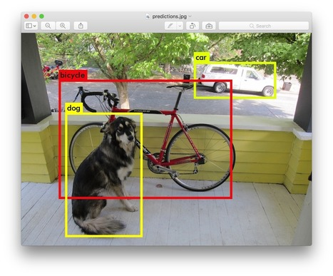YOLO: Real-Time Object Detection | Data is big | Scoop.it