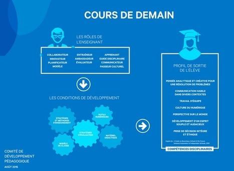 Le « cours de demain », un modèle pédagogique développé par le Collège Saint-Anne | École branchée | TICE | Scoop.it