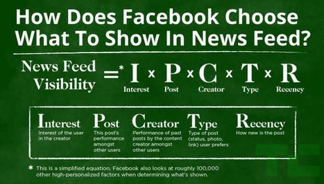 Die Facebook-Newsfeed-Formel | Bildungsfutter | Scoop.it