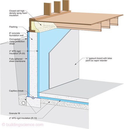 High-R20 Concrete Foundation Construction Diagram - Building Science | Green Building Design - Architecture & Engineering | Scoop.it