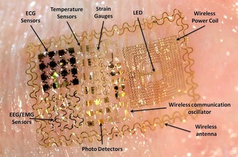 Temporary Electronic Tattoos Could Make  Telepathy, Telekinesis Possible | Amazing Science | Scoop.it
