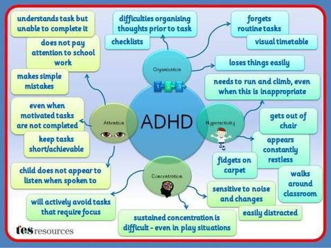 ADHD and Learning Disabilities | Scoop.it