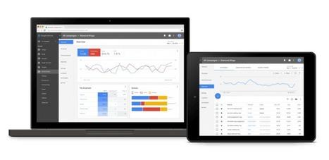Adwords, préparez-vous aux 6 grands changements - Boost Your Web   Actualités Webmarketing et Community Management   Scoop.it