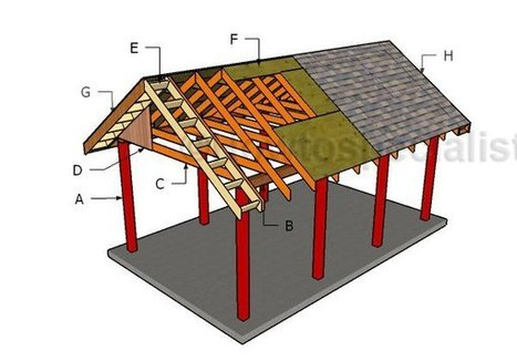 Diy carport plans | Garden Plans | Scoop.it
