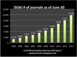 DFG bewilligt Publikationsfonds : jetzt in Open Access Zeitschriften ... | Digital Humanities | Scoop.it