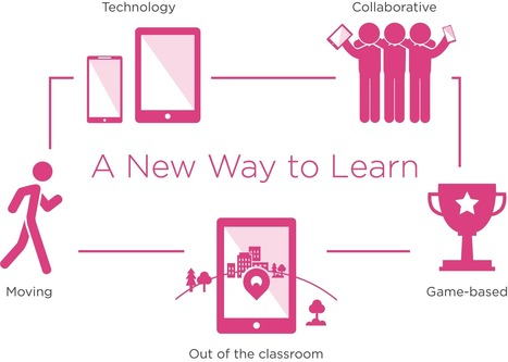 Seppo — Spark for Learning | E-learning, Blended learning, Apps en Tools in het Onderwijs | Scoop.it