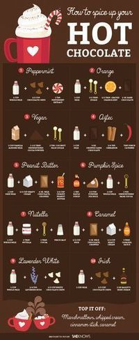 French Hot Chocolate | The Chic Chocolate Curator | Scoop.it