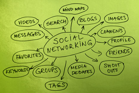 The Importance of Social Customer Service and Social CRM   Social Media Marketing & CRM   Scoop.it