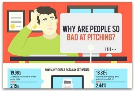 Infographic: How to write a better pitch | Media Relations | Scoop.it