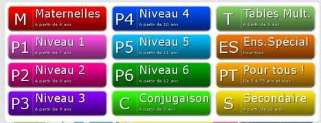 Pepit.be : des exercices intéractifs gratuits pour tous   enseignement en primaire   Scoop.it