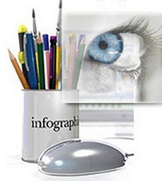 Infographie : 70 astuces pour booster son blog - Actualité Abondance | Web Marketing & Social Media Strategy | Scoop.it