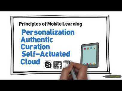 Mobile Learning Interactive Presentation | Ubiquitos Learning | Scoop.it