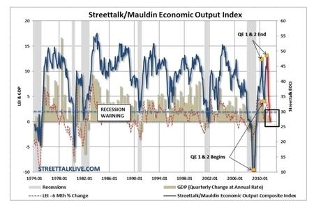 Crisis sistémica global - Cuarto trimestre 2011: Fusión implosiva de los activos financieros mundiales | ConeXiones | Scoop.it