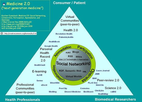SOCIAL CRM and its Impact on PharmaceuticalIndustry   inPharmatics   Scoop.it