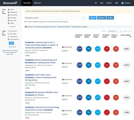 Buzzsumo - finding the most socially shared content | Digital Marketing Insights and Best Practices | Scoop.it