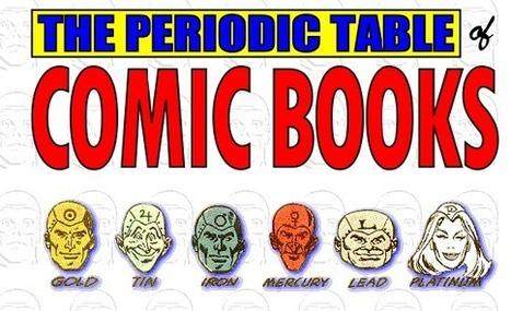A great periodic table of comic books educati a great periodic table of comic books educational cartoons and jokes scoop urtaz Choice Image