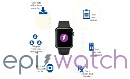 Johns Hopkins EpiWatch: App and Research Study | Wearable Tech and the Internet of Things (Iot) | Scoop.it
