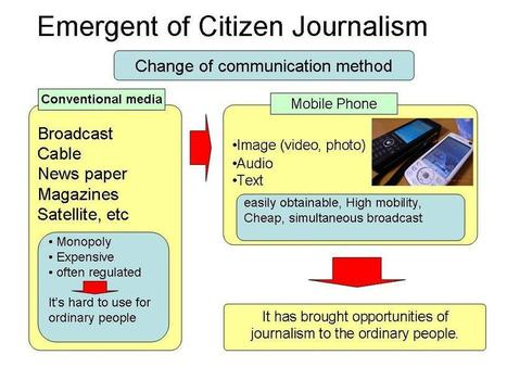 Can you make a living as a citizen journalist? | An Expat Freelance Writer's Thoughts | Scoop.it