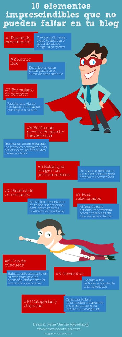 10 elementos imprescindibles para tu blog | SocialMedia | Scoop.it