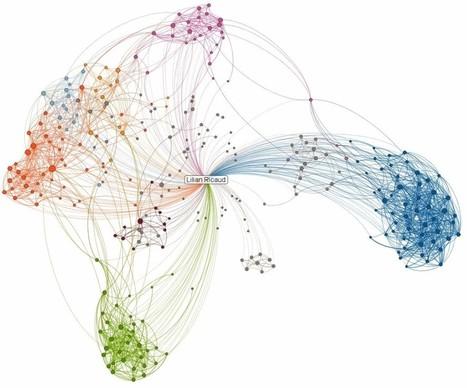 Tiers lieux : communauté, innovation, et génération de valeur | Infocom | Scoop.it