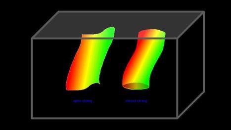 La teoría de cuerdas para cuñaos – 1 | Universo y Física Cuántica | Scoop.it