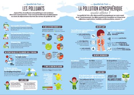Mieux respirer, c'est ça l'idée ! - Ministère de l'Environnement, de l'Energie et de la Mer | Réhabilitations, Rénovations, Extensions & Ré-utilisations...! | Scoop.it