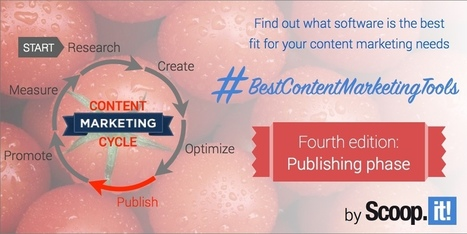 The best content marketing tools for the publishing phase (4/6)   coolbusiness   Scoop.it