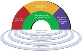 21st Century Learning for a Purpose | 21st C Learning | Scoop.it