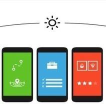 Yahoo travaille sur la recherche contextuelle sur mobile | Libertés Numériques | Scoop.it
