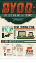 How to Make an Infographic in Five Steps | Social Media Today | Designer's Resources | Scoop.it