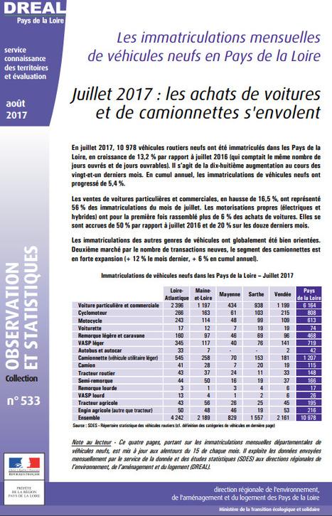 Dreal Juillet 2017 Les Achats De Voiture