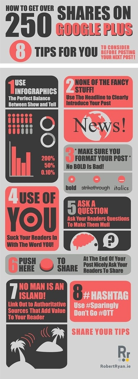 8 Tips to Get Over 250 Shares on Your Google Plus Posts | All Things Web Design! | Scoop.it